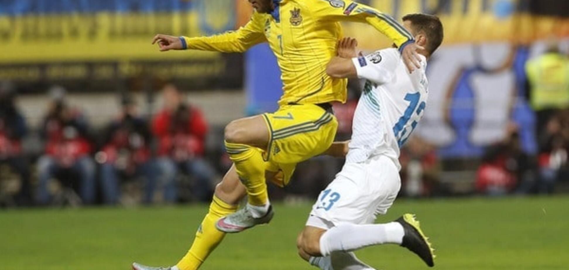 Ярмоленко дорожче за лідера Росії: розклади перед Євро-2016