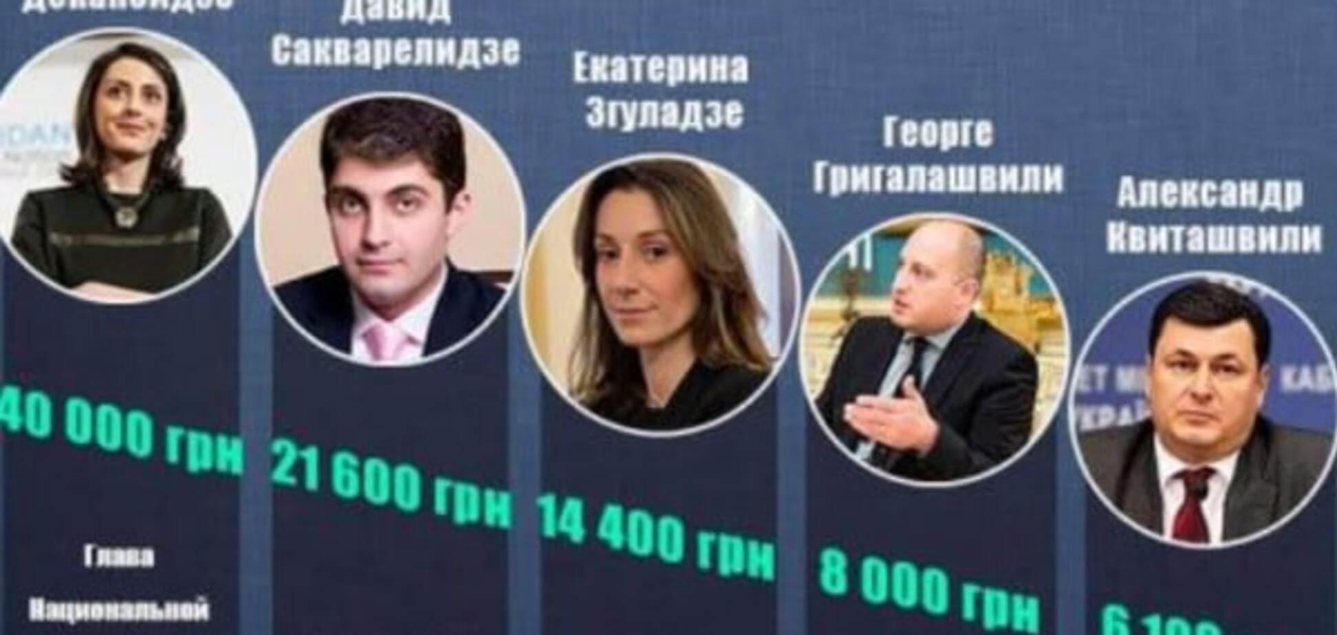 Грузия лишит гражданства всех грузин в украинской власти – посол