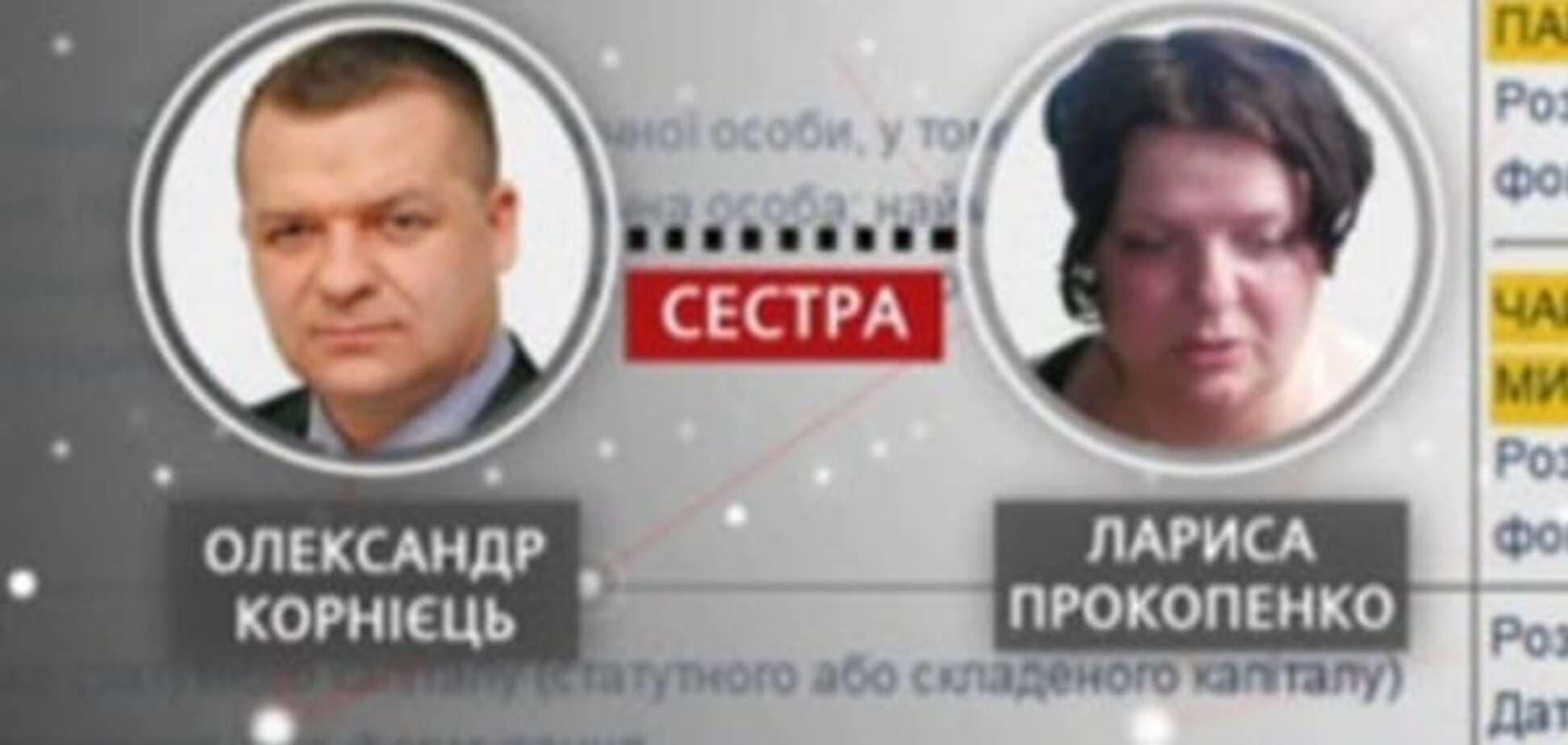Александр Корниец, Лариса Прокопенко