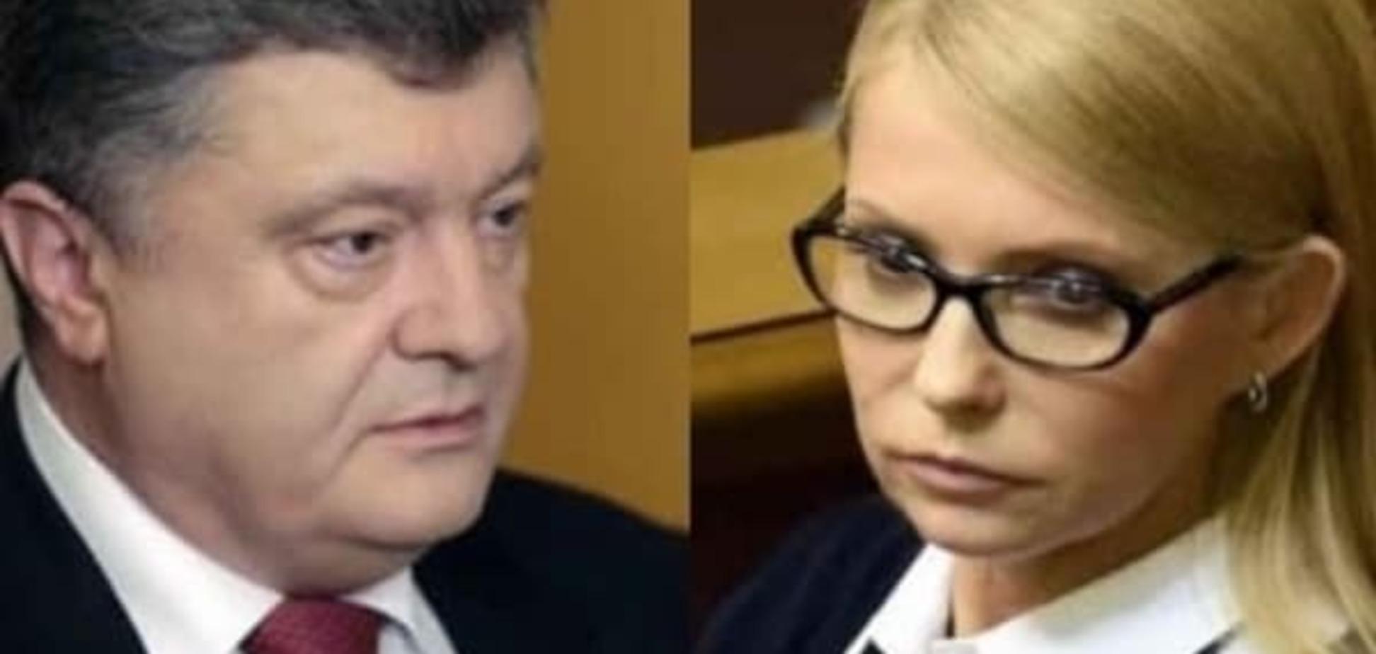 В рейтинге кандидатов в президенты лидируют Тимошенко (15,1%) и Порошенко (11,4%)