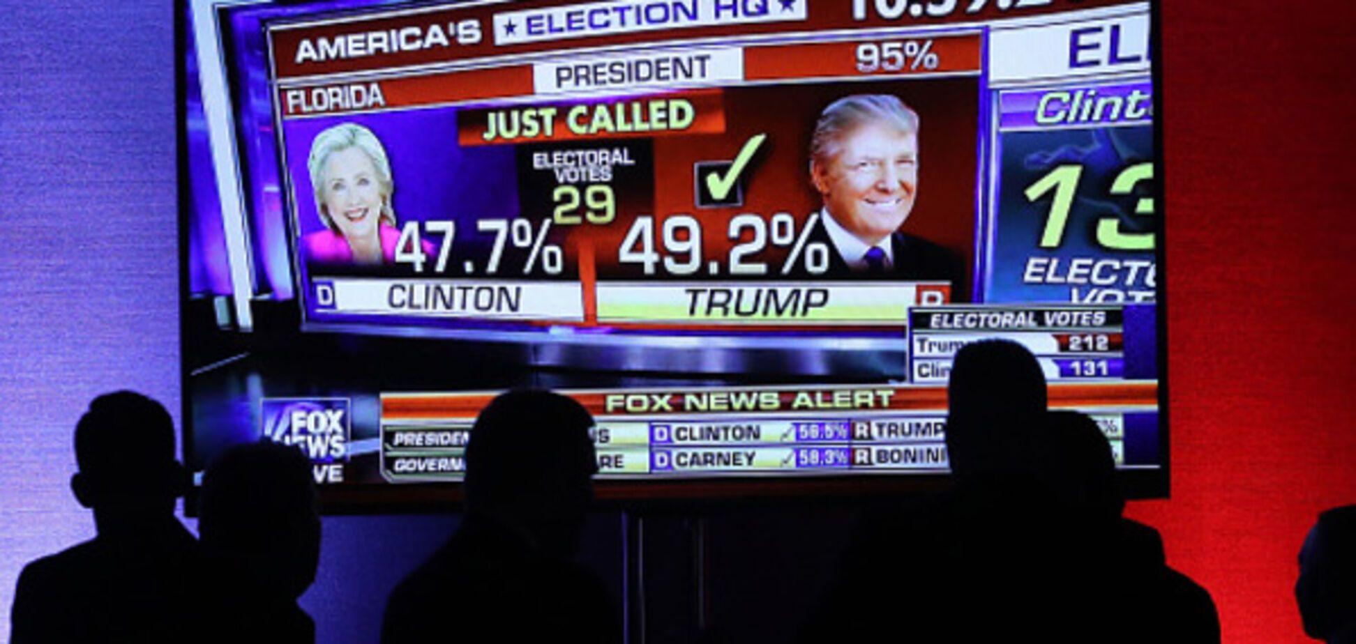 вибори США