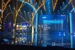 Евровидение 2016: SunSay разгромил 'НеАнгелов' в Нацотборе