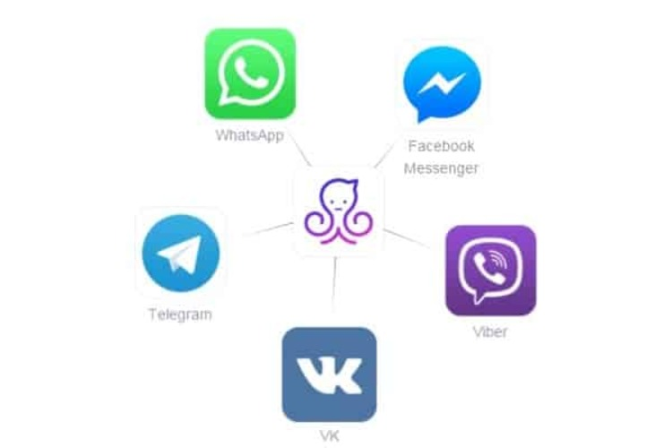 Сайт ManyChat: Создан сервис, объединяющий мессенджеры в