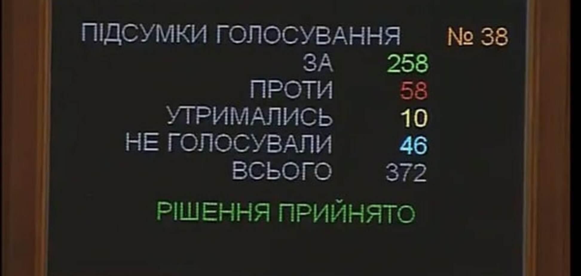 Срочно и перед перерывом: Рада приняла 'закон Луценко'