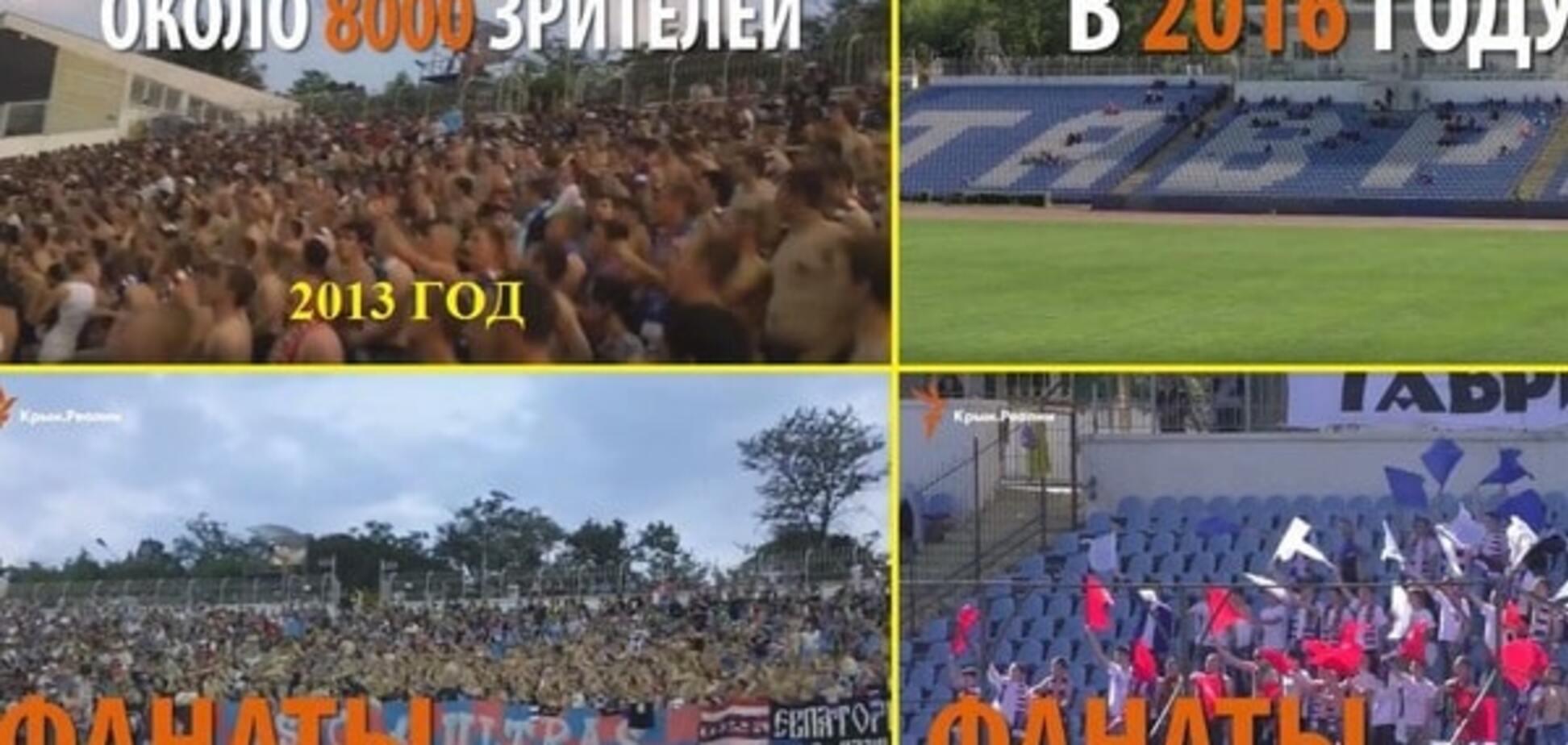 Футбол у Криму