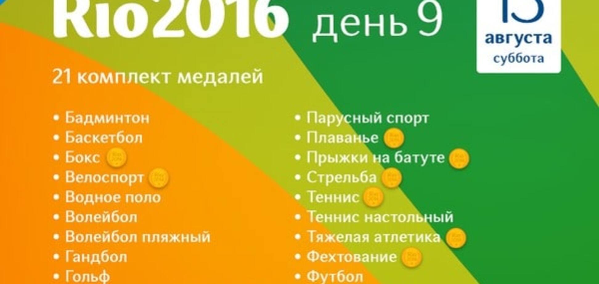 Олимпиада-2016 где смотреть