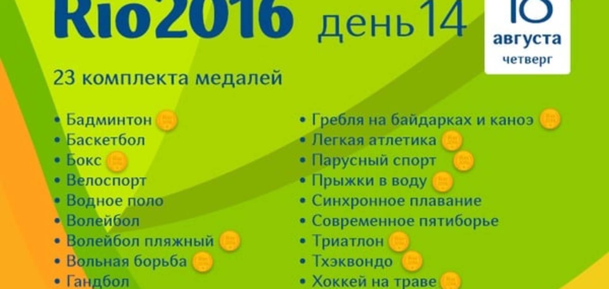 Олимпиада-2016 онлайн