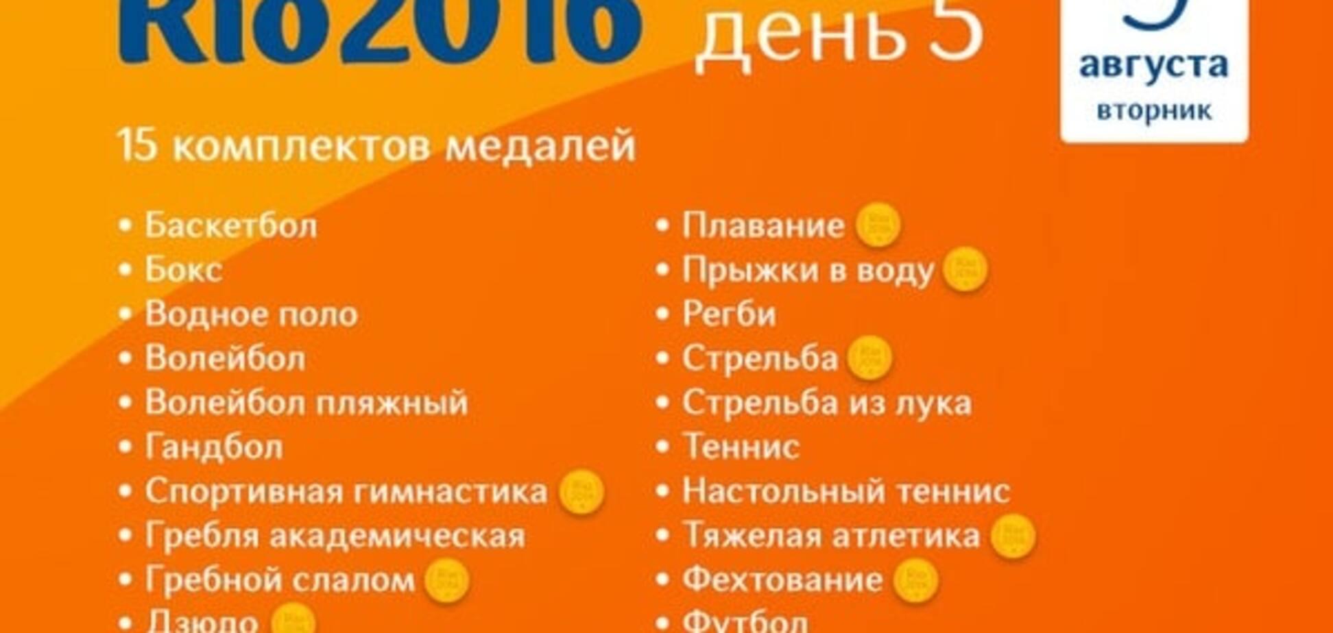 Олимпиада 2016 календарь
