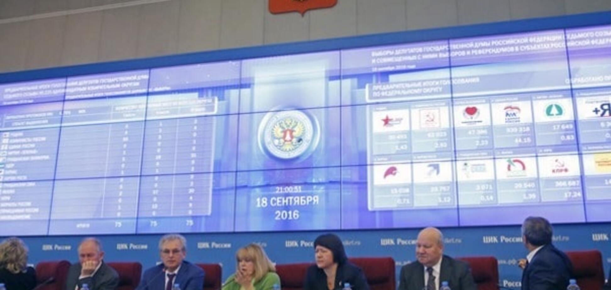 Вони думали, всі будуть аплодувати: Панфілов заявив про 'нехорошу ситуацію' Кремля