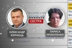 Олександр Корнієць, Лариса Прокопенко