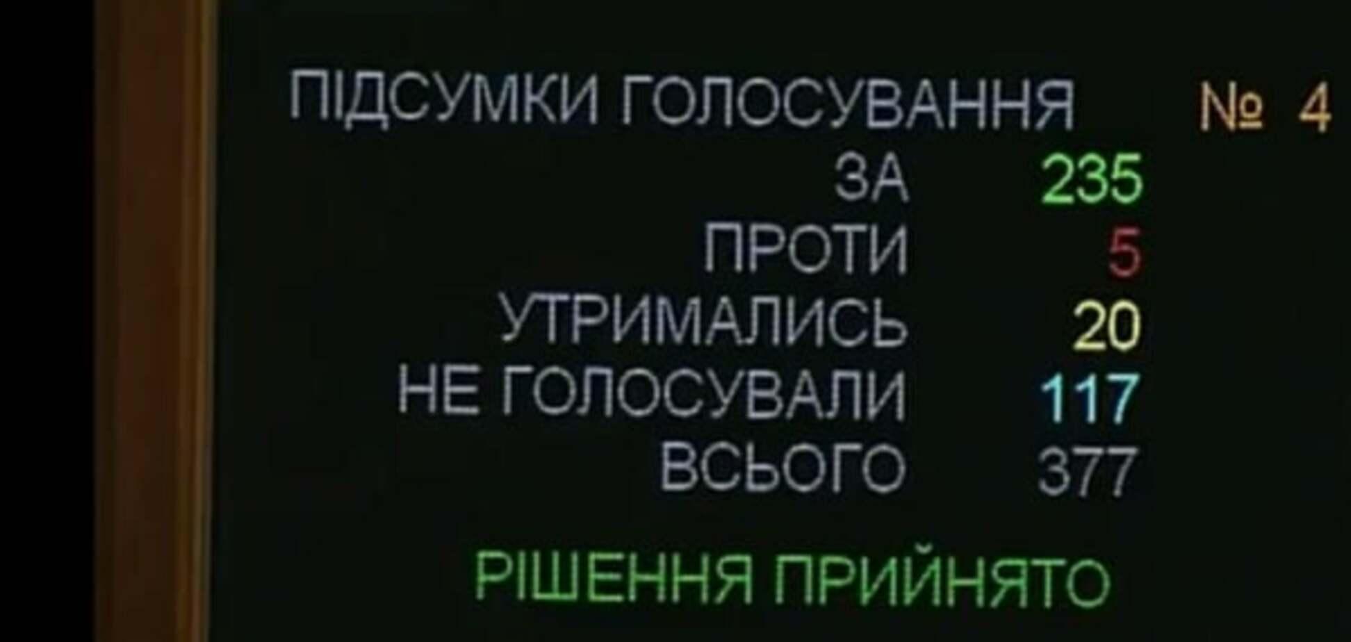 В Україні скасують штампи: як це допоможе бізнесу