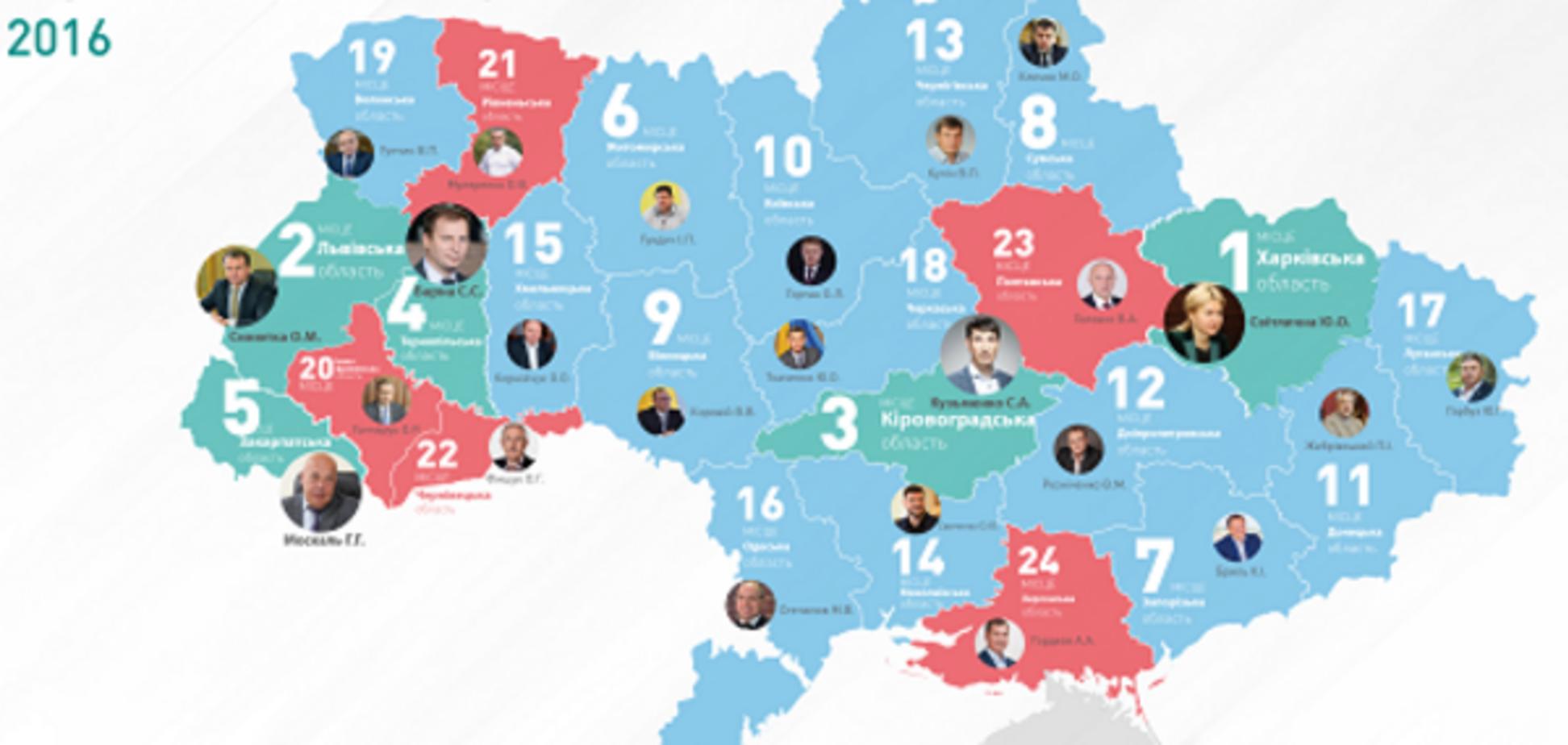 Единственная женщина-губернатор Юлия Светличная возглавила рейтинг глав ОГА – КИУ