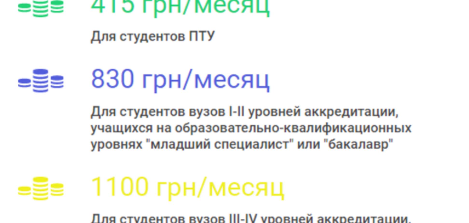 Стипендии в Украине