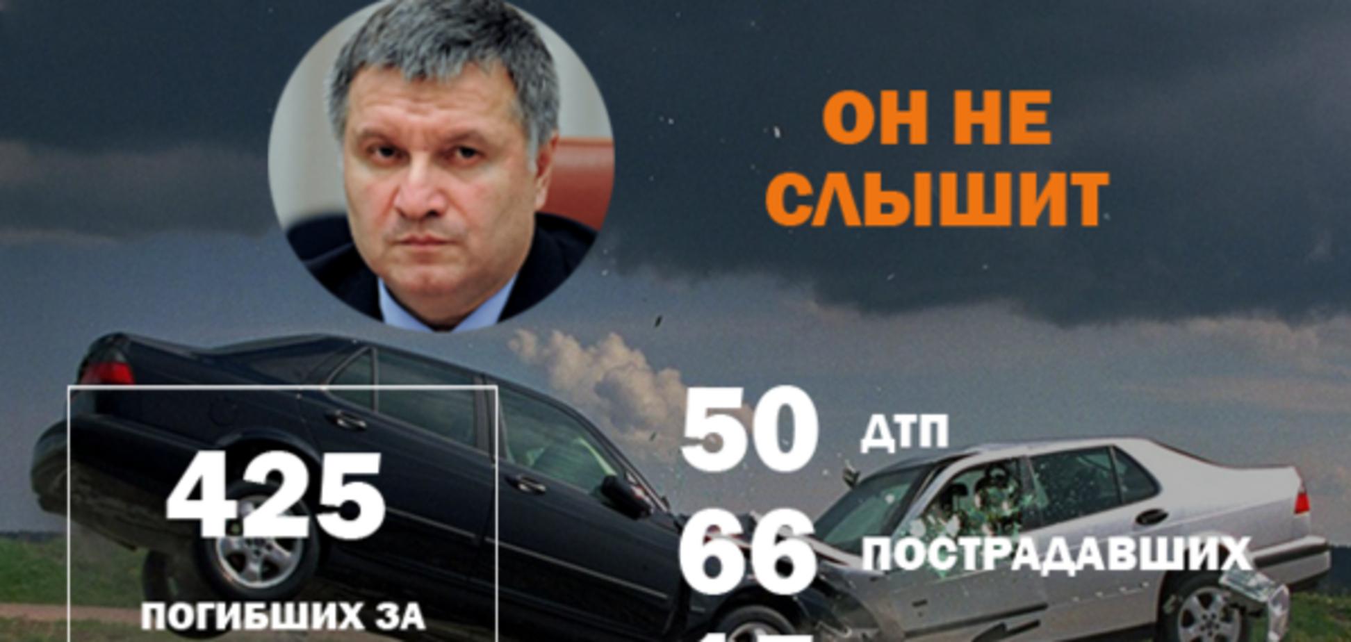 ДТП в Україні