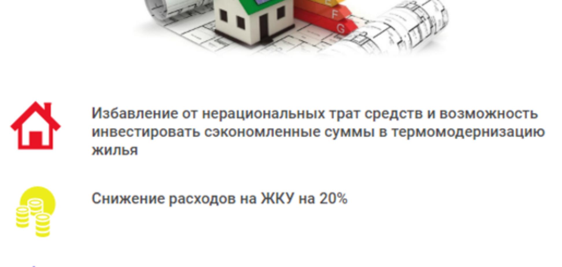 Энергоэффективность в Украине