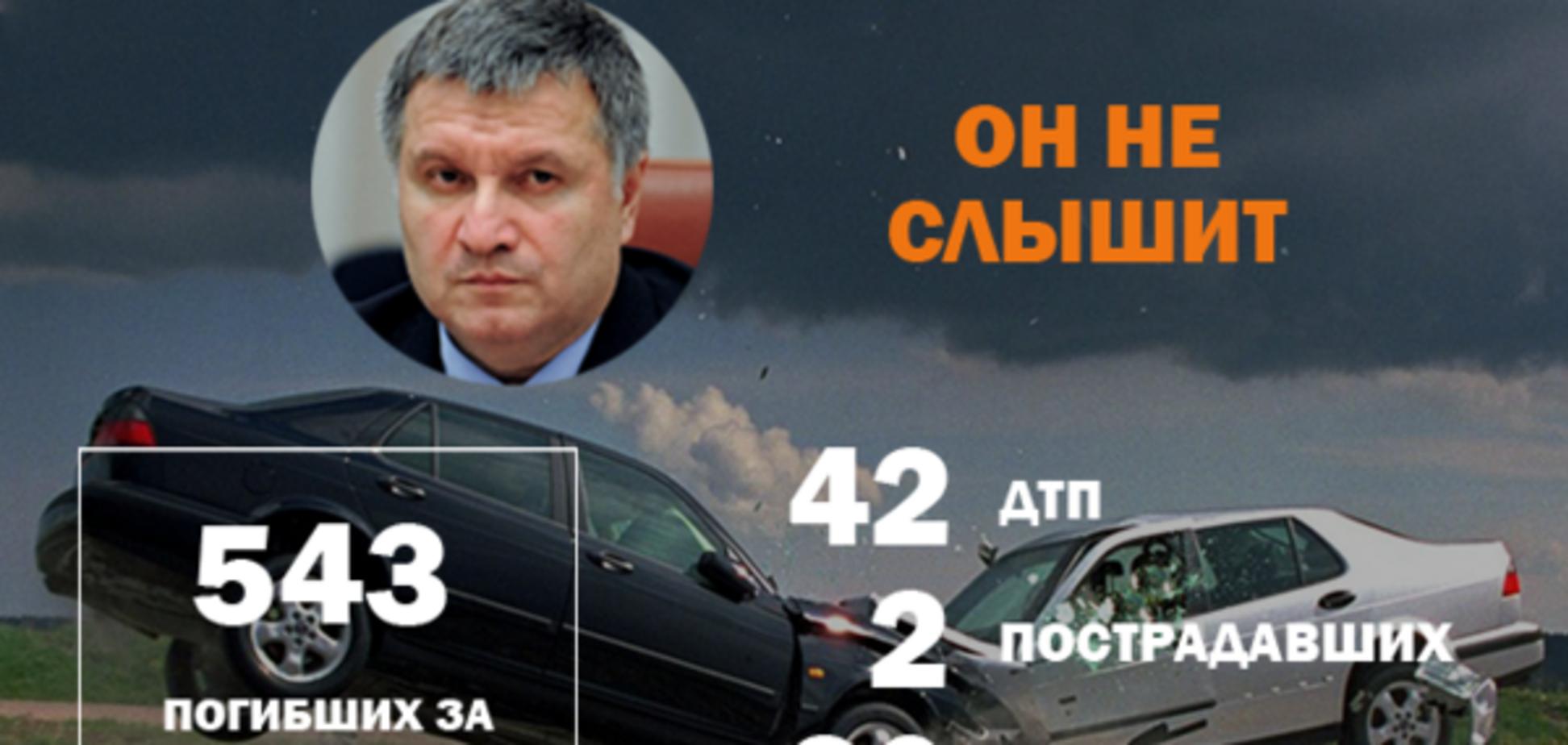 ДТП в Украине