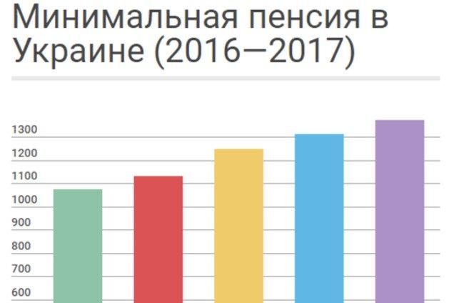 Конституция российской федерации 1993 2008 публикация скан