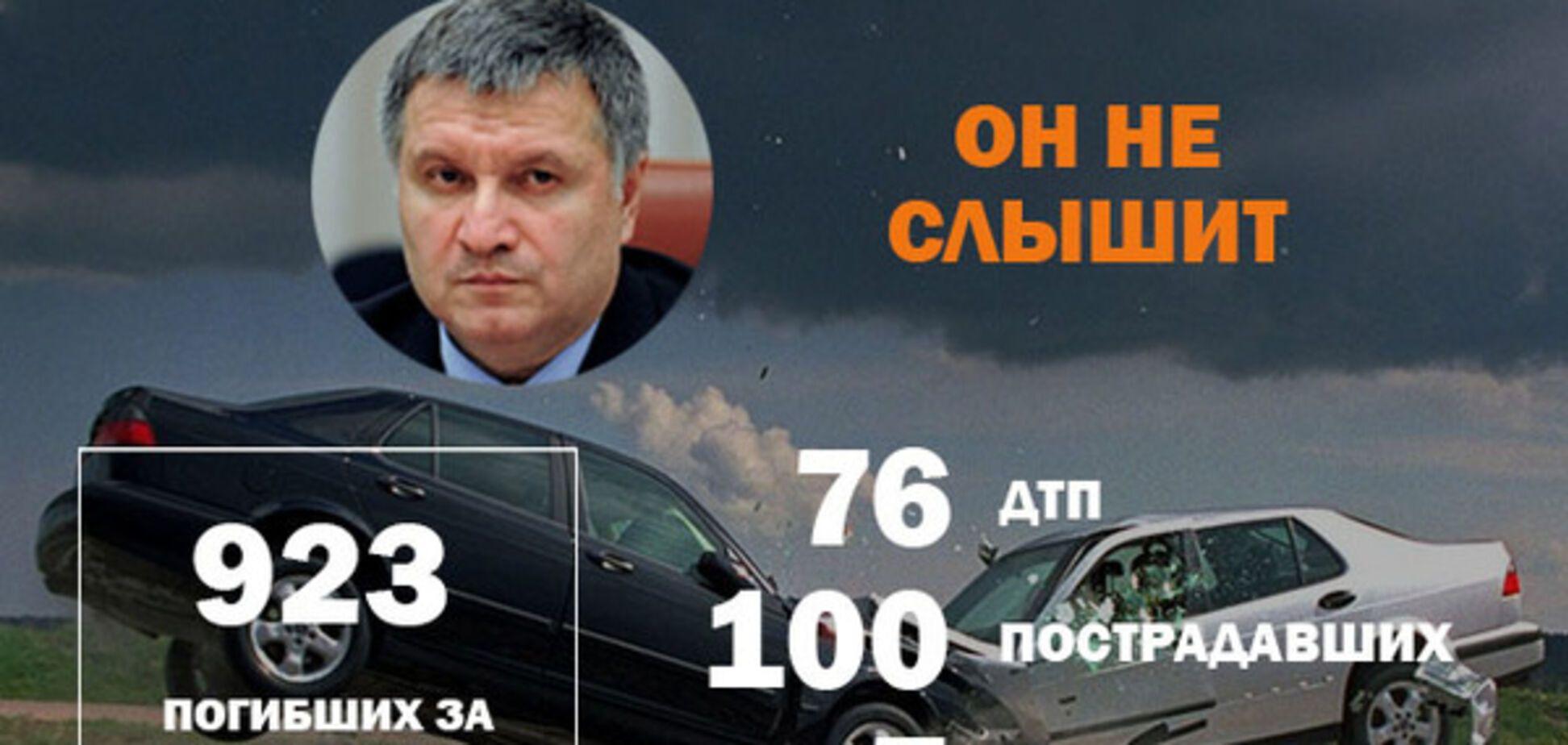 ДТП в Украине: названы регионы с самыми лихими водителями