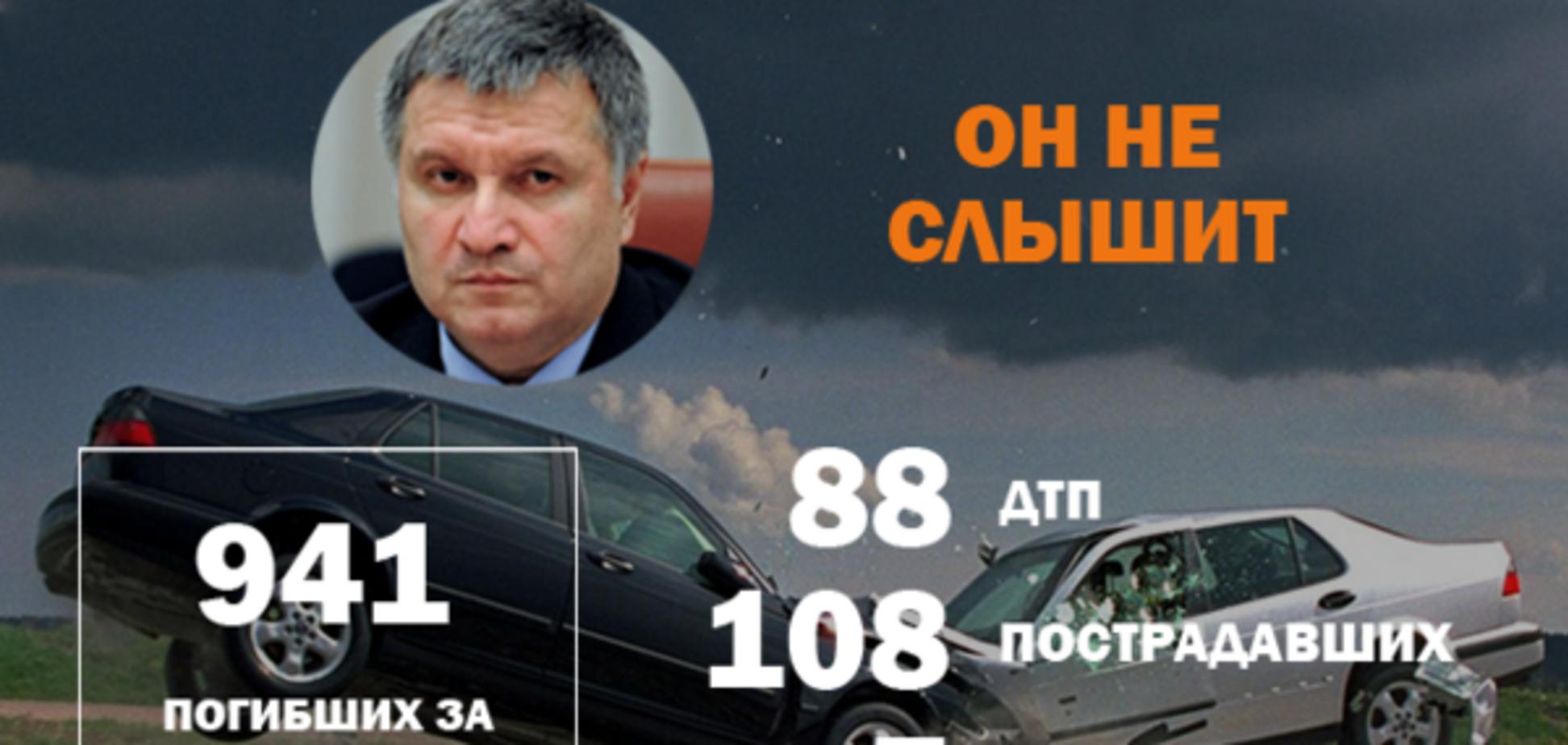 Жуткий 'краш-тест' и предательская воронка: топ ДТП в Украине за сутки