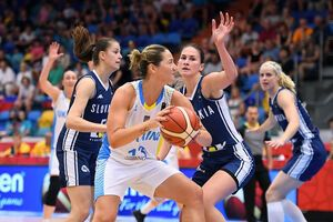 Женская сборная Украины по баскетболу