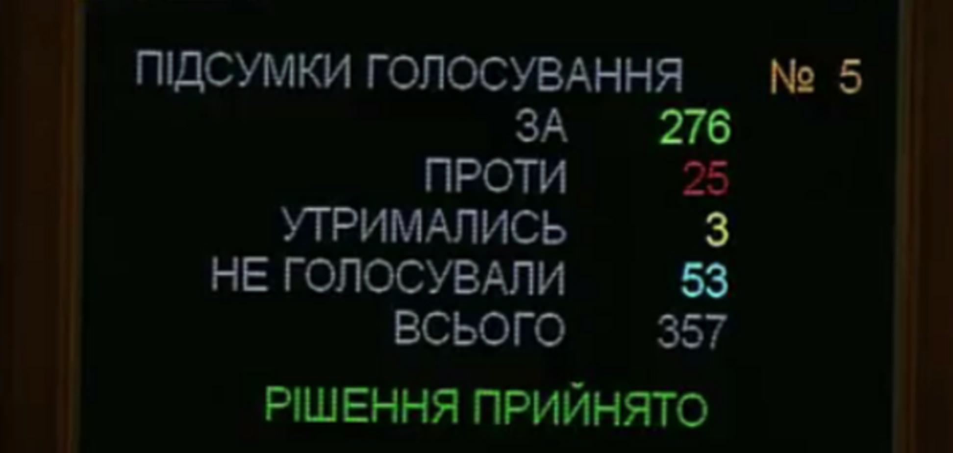 Идем в НАТО: Рада законодательно закрепила новый курс Украины