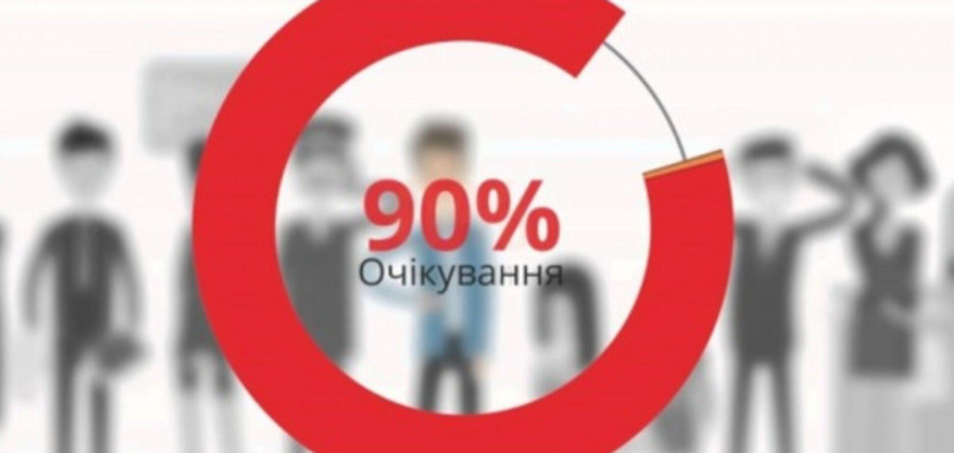 'Скрипучие' реформы: чего не хватает властям для рывка Украины