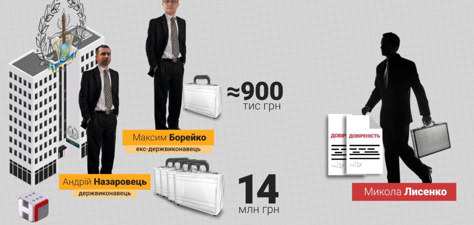 Скандал с чиновниками-миллионерами в Минюсте: появились интересные детали