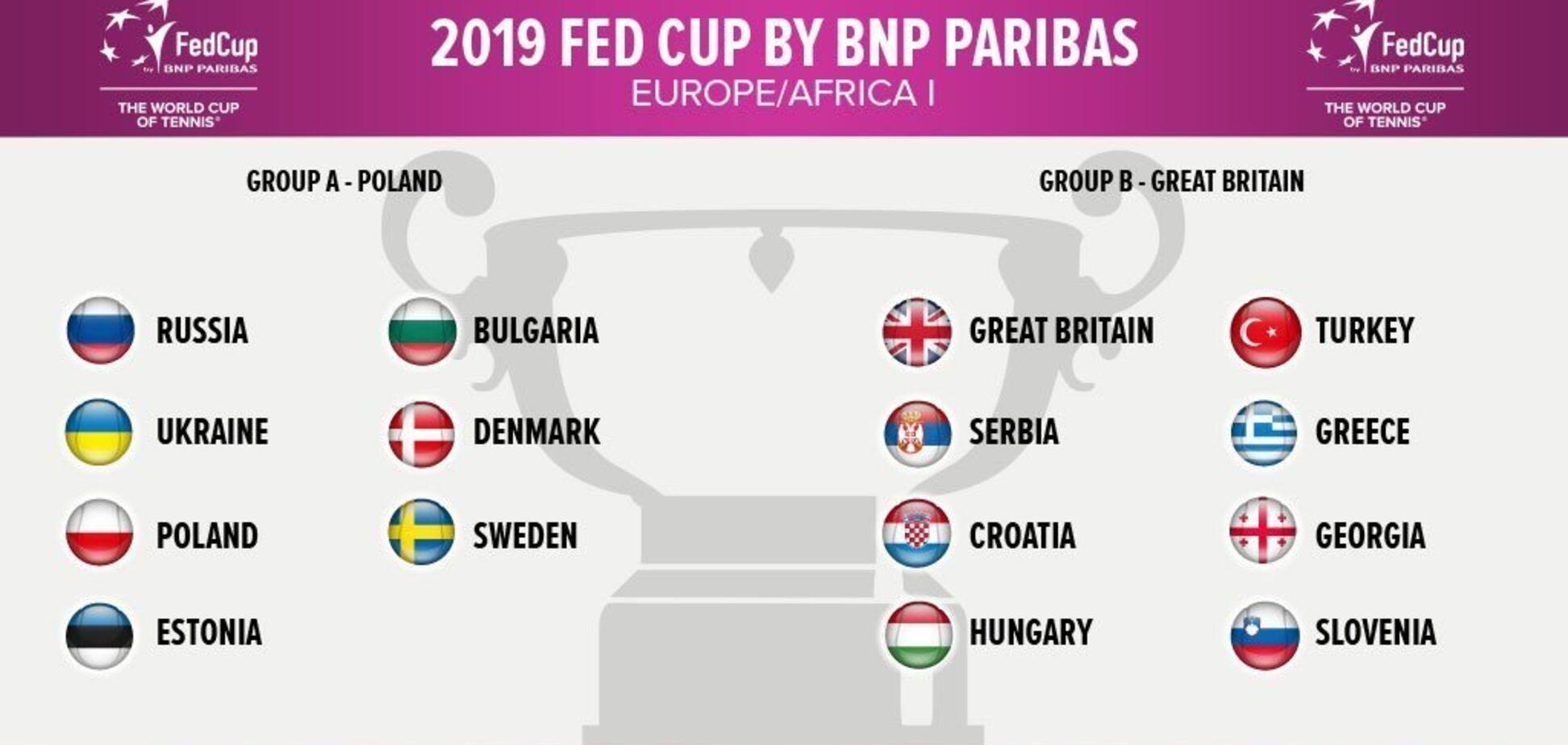Україна проти Росії: несподіване жеребкування знаменитого турніру