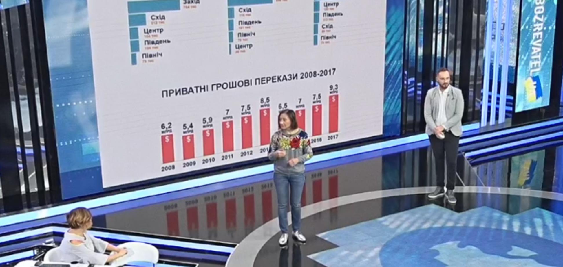 Большинство денег трудовых мигрантов не попадают в экономику - Ткаченко