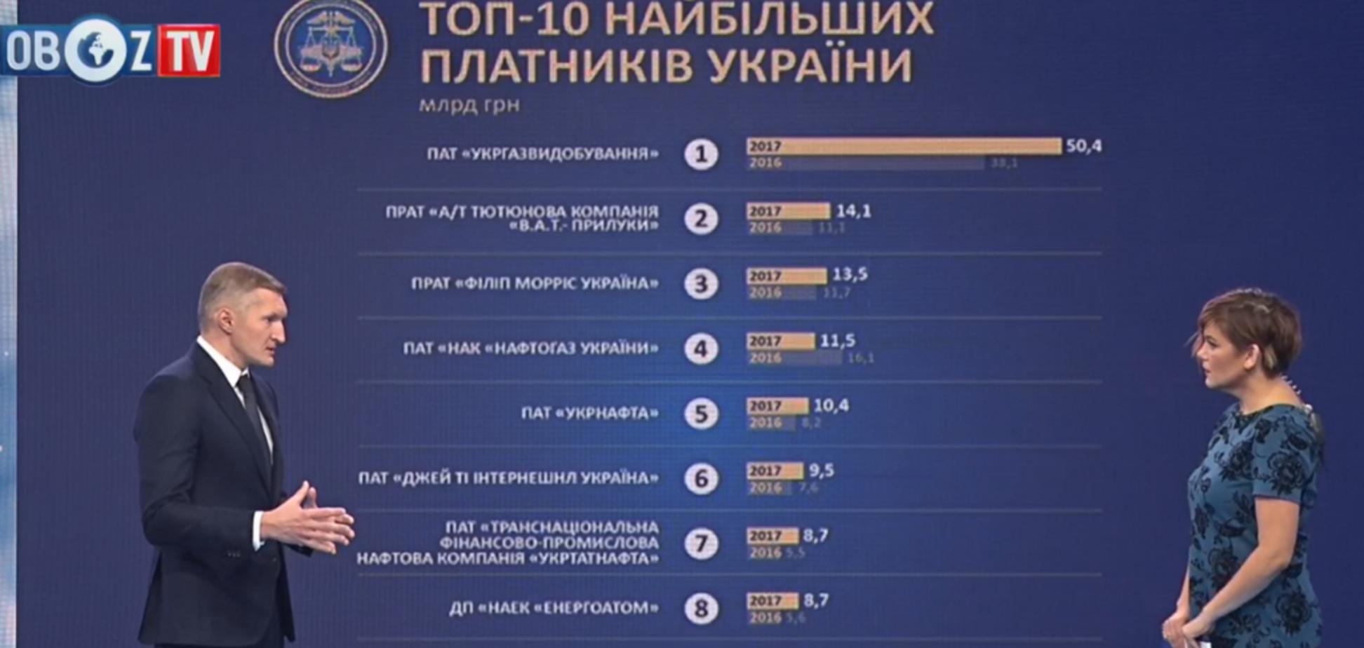 Проблема налогового долга 'Укрнафты' остается - замглавы ГФС
