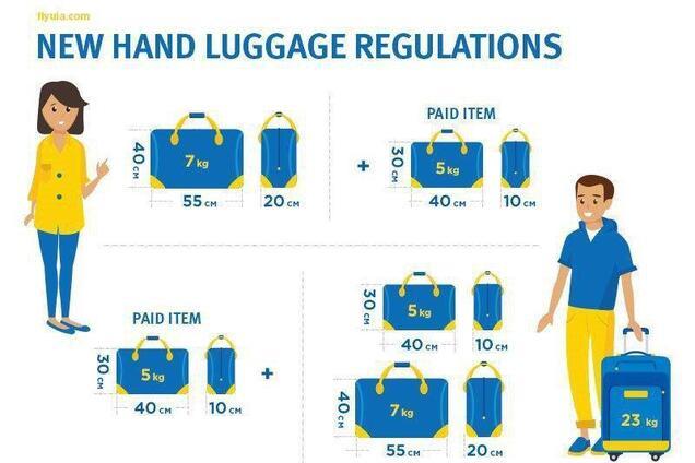 За газеты и Duty Free доплачивать: МАУ ввела жесткие ограничения для пассажиров