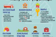 Соціальні стандарти в Україні