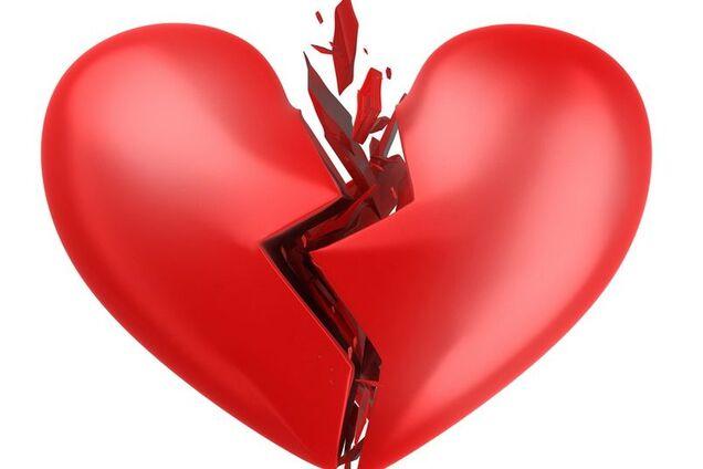 Инфаркт миокарда: что такое и чем опасен