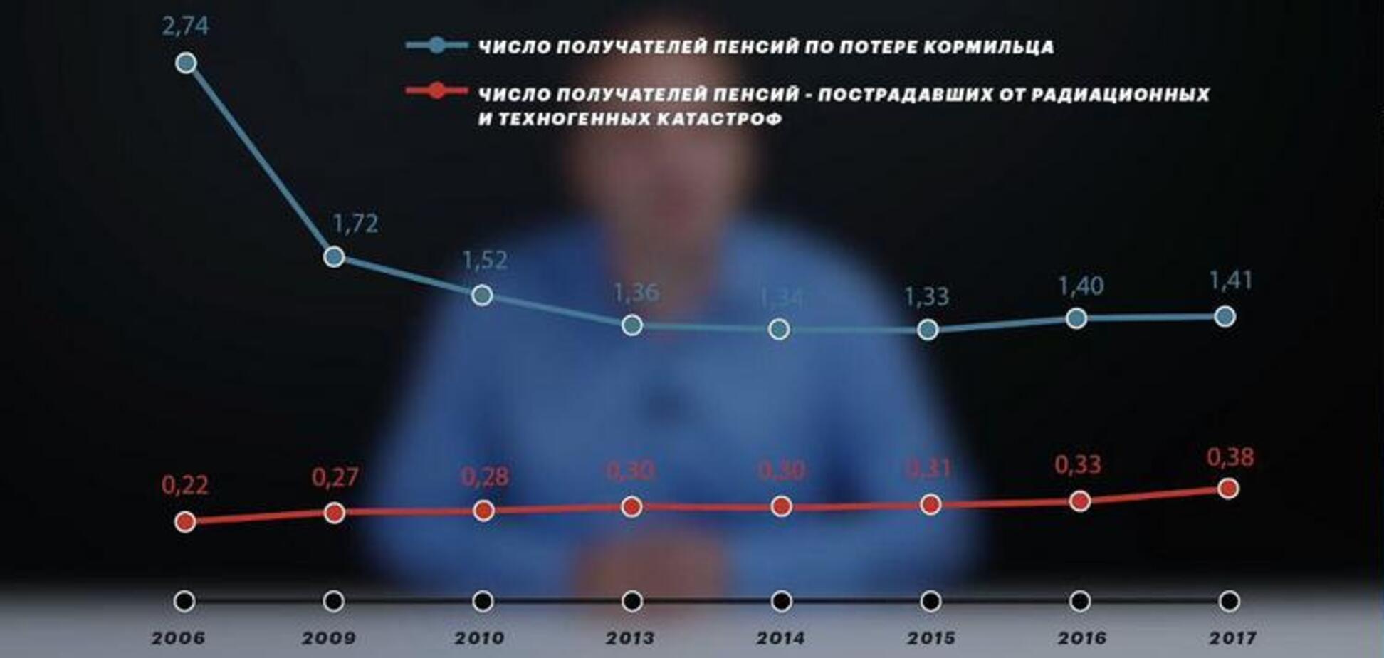 Ихтамнеты заблудились в Украине. Навсегда