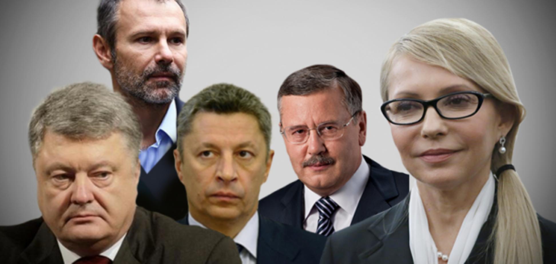 Порошенко и Тимошенко чуть упали, а Гриценко заметно подрос