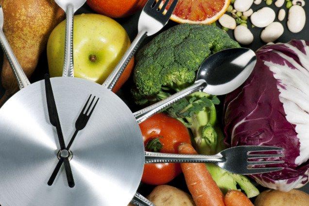 диета эффективная для похудения на неделю точный прогноз