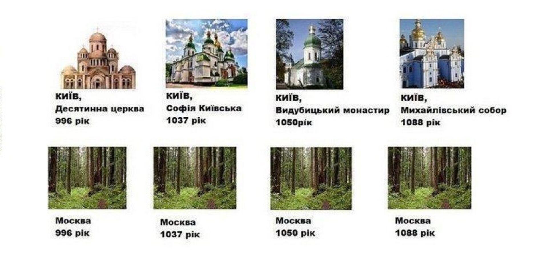 ''Коли ви злізли з дерева?'' Соловйов уїдливо образив українців на росТБ