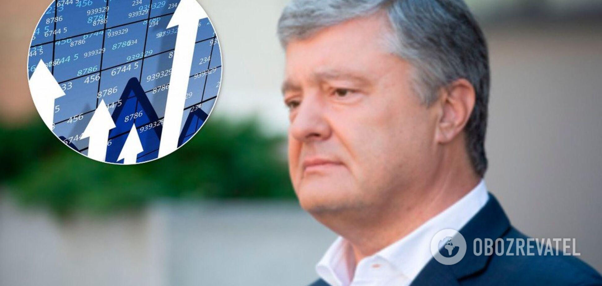 Рейтинг Порошенко и 'ЕС' существенно вырос во Львове: Зеленский и Садовый отстают