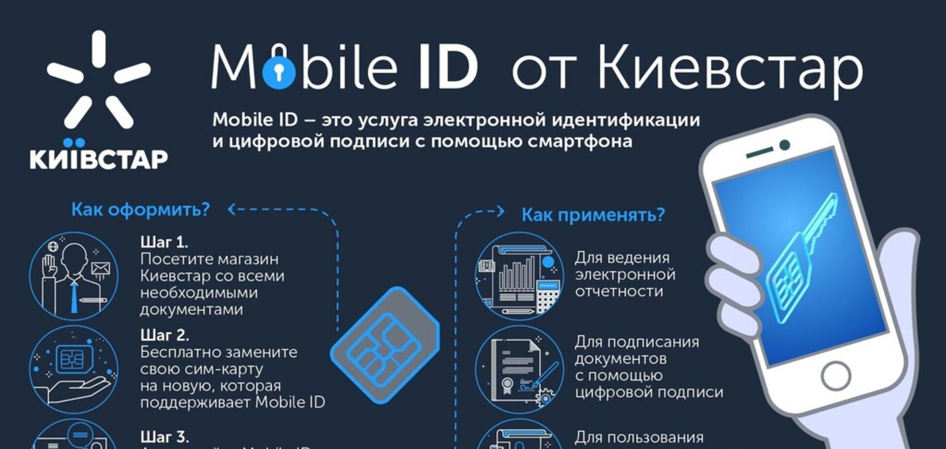 Київстар скасовує плату за користування послугою Mobile ID