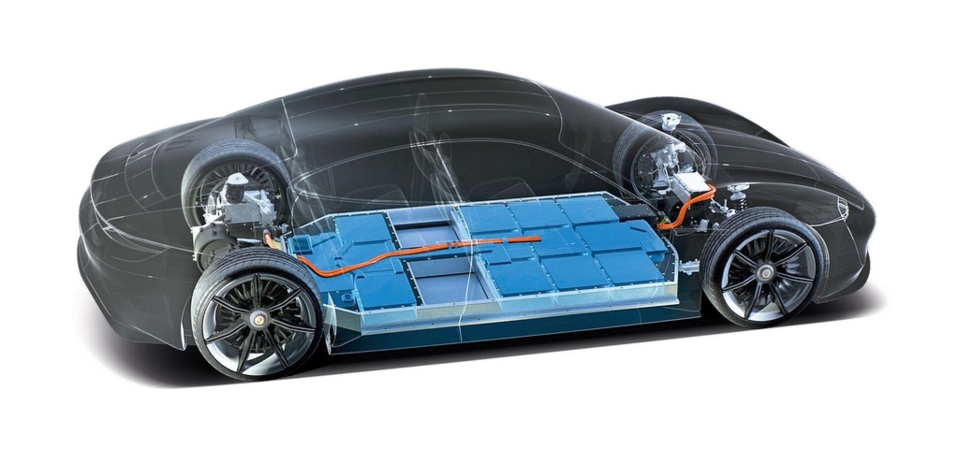 Електрокари з найбільшим запасом ходу: представлено ТОП рекордсменів ринку