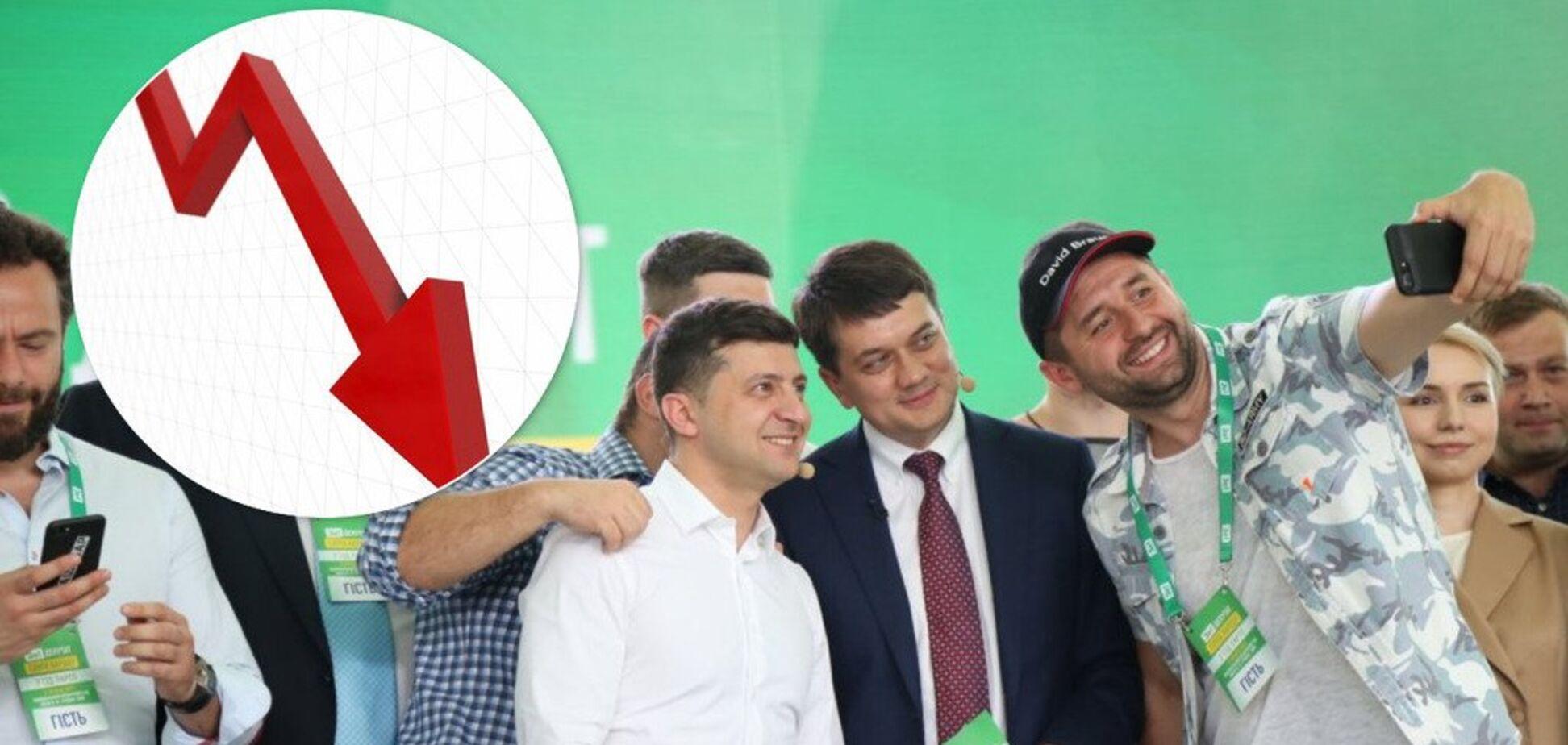 ''Українці розчаровані'': як скандали зруйнують рейтинги Зеленського і 'Слуги народу'