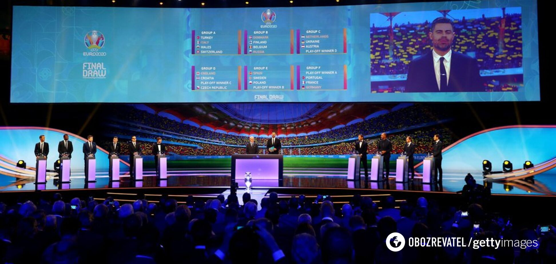 Состоялась жеребьевка чемпионата Европы по футболу-2020: состав групп