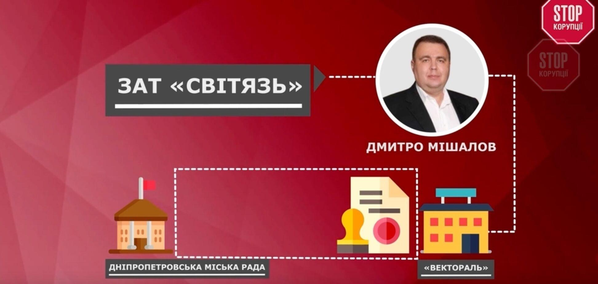Фірму батька депутата звинуватили у розкраданні бюджету