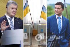 Порошенко или Зеленский? Украинцы спрогнозировали победителя в дебатах