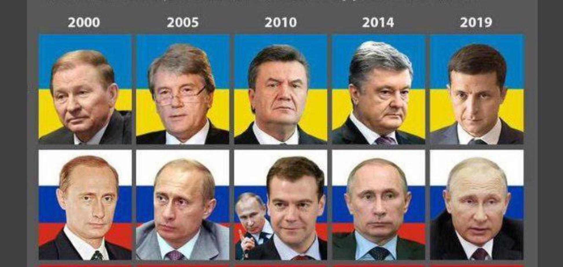 'Це провал!' Путін вперше прокоментував вибори президента в Україні