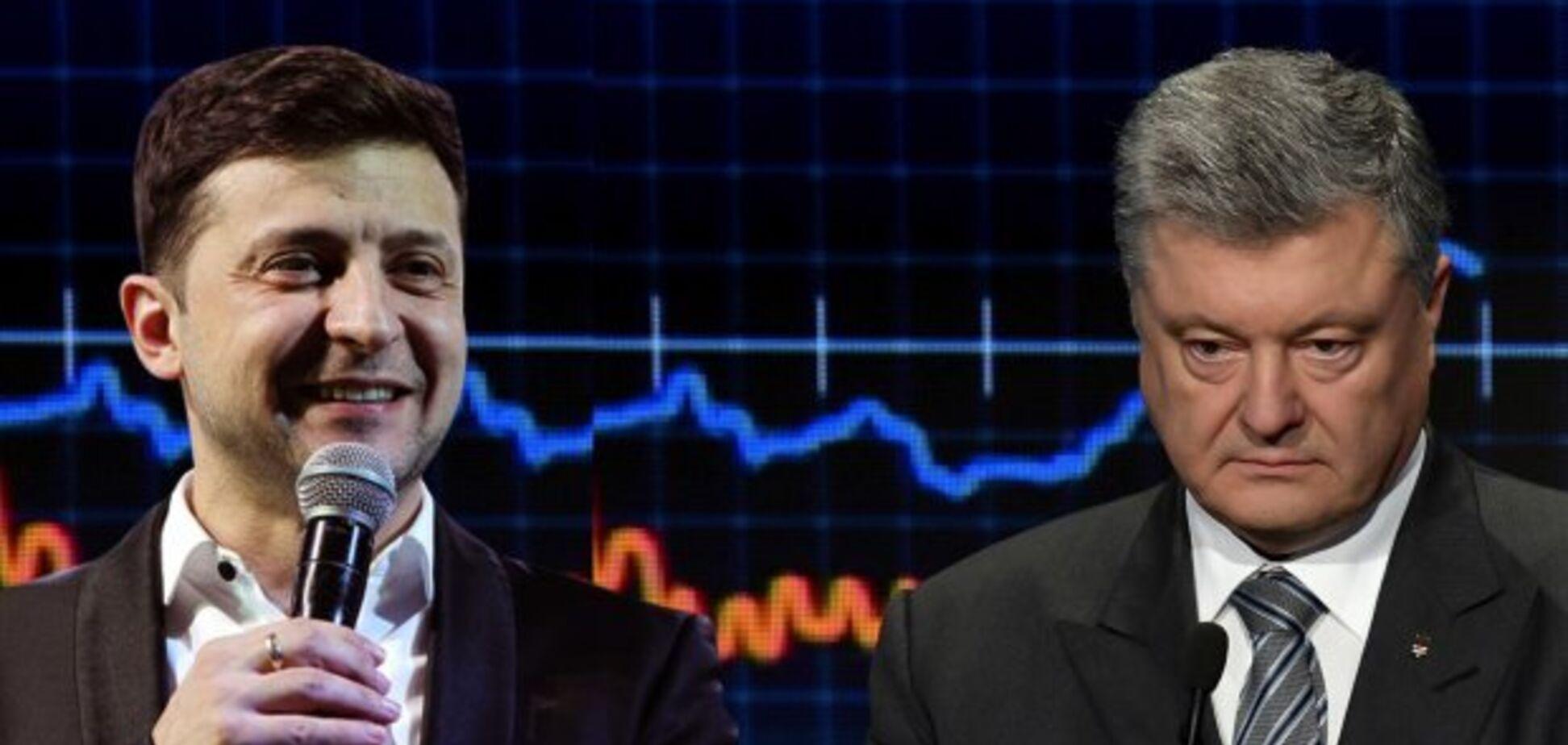 Зеленський vs Порошенко: психолог розповів, хто швидше 'вигорить' на дебатах