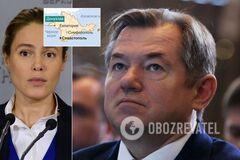Пов'язаний з Кремлем: у брата Королевської знайшли бізнес в Криму