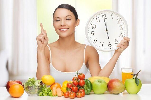 Есть фрукты и ягоды для похудения