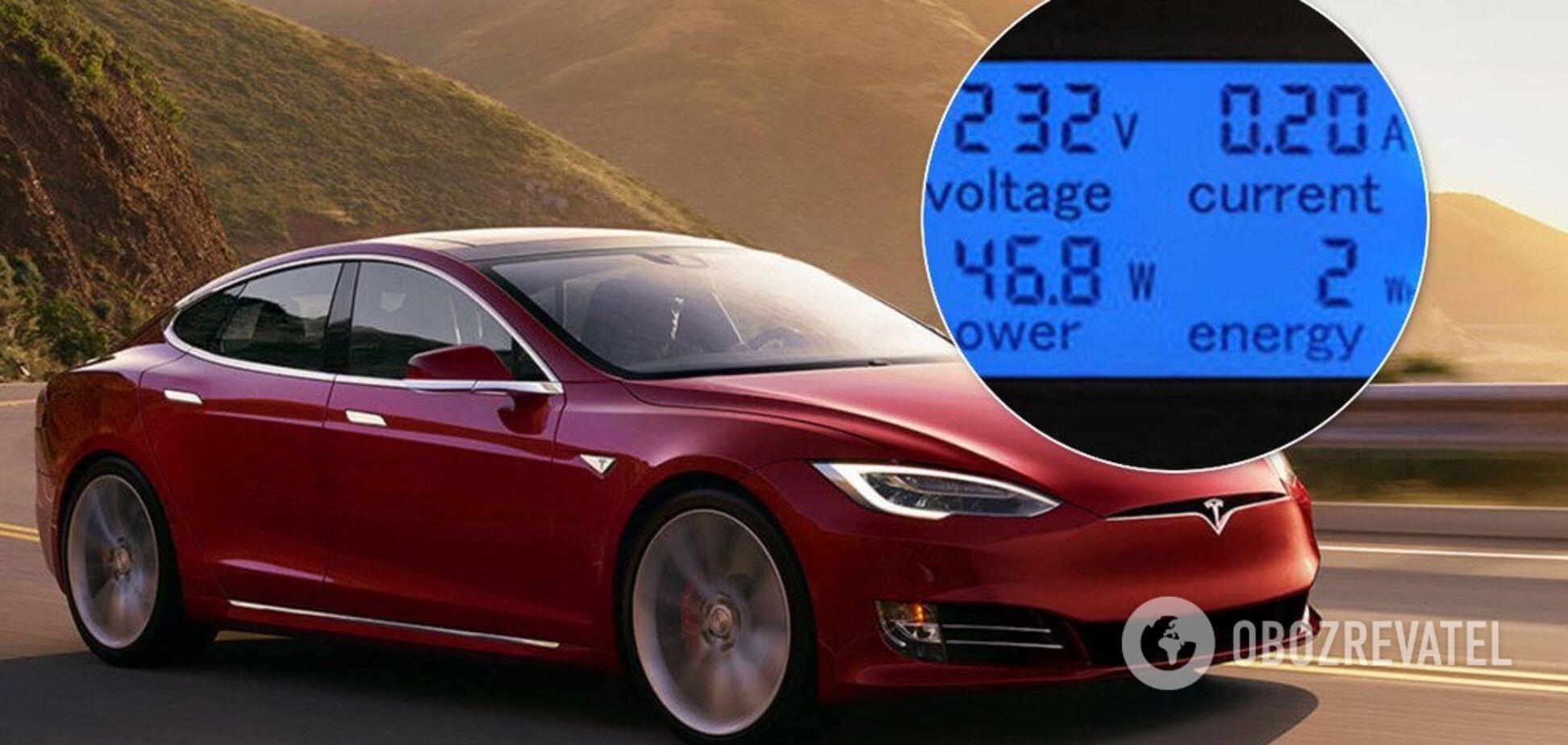 США опублікували рейтинг електромобілів: з'ясувався несподіваний переможець