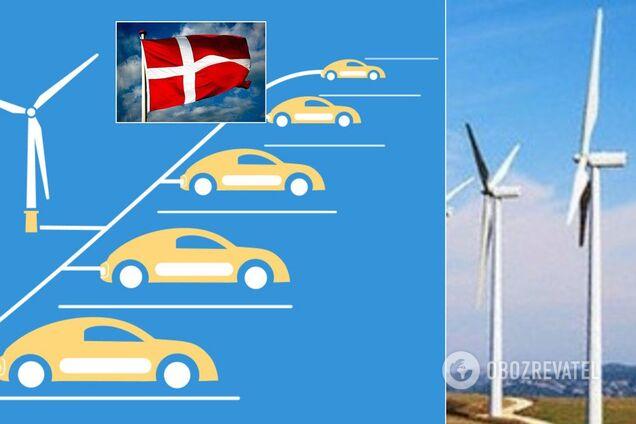 Первая в Дании фирма присоединилась с мировой программе ускорения перехода на электромобили